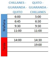 Chillanes Quito
