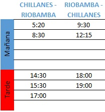 Chillanes Riobamba