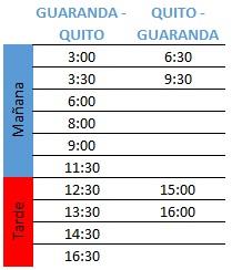 Guaranda Quito